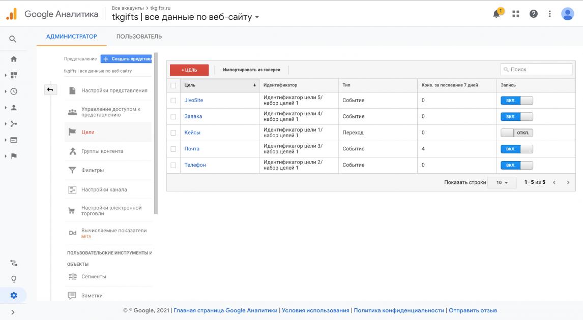 Настройка целей  analytics.google.com