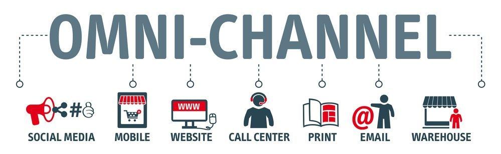 Каналы коммуникации с клиентом